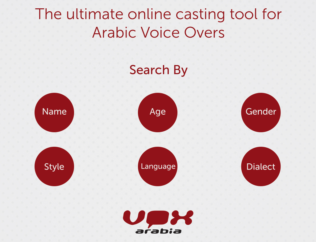 Arabic Voice Overs